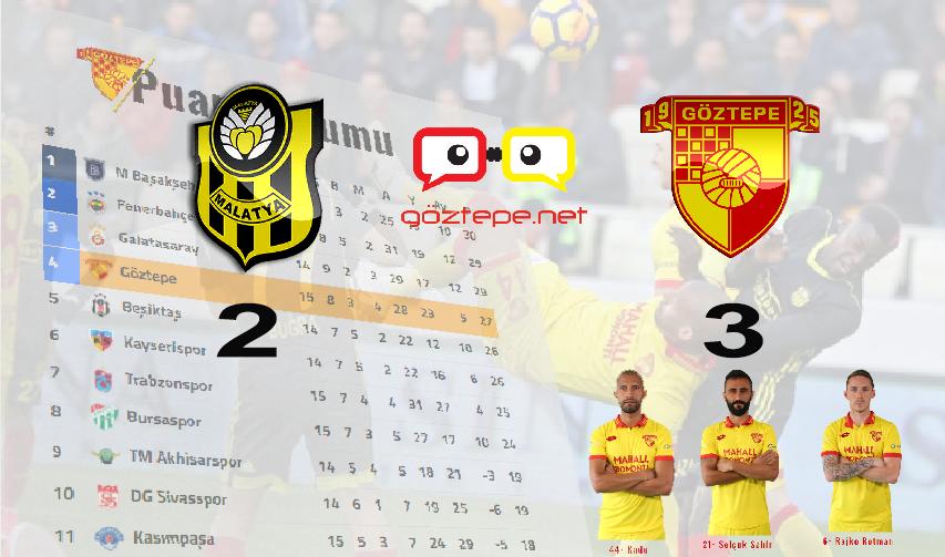 Yeni Malatyaspor 2 Göztepe 3